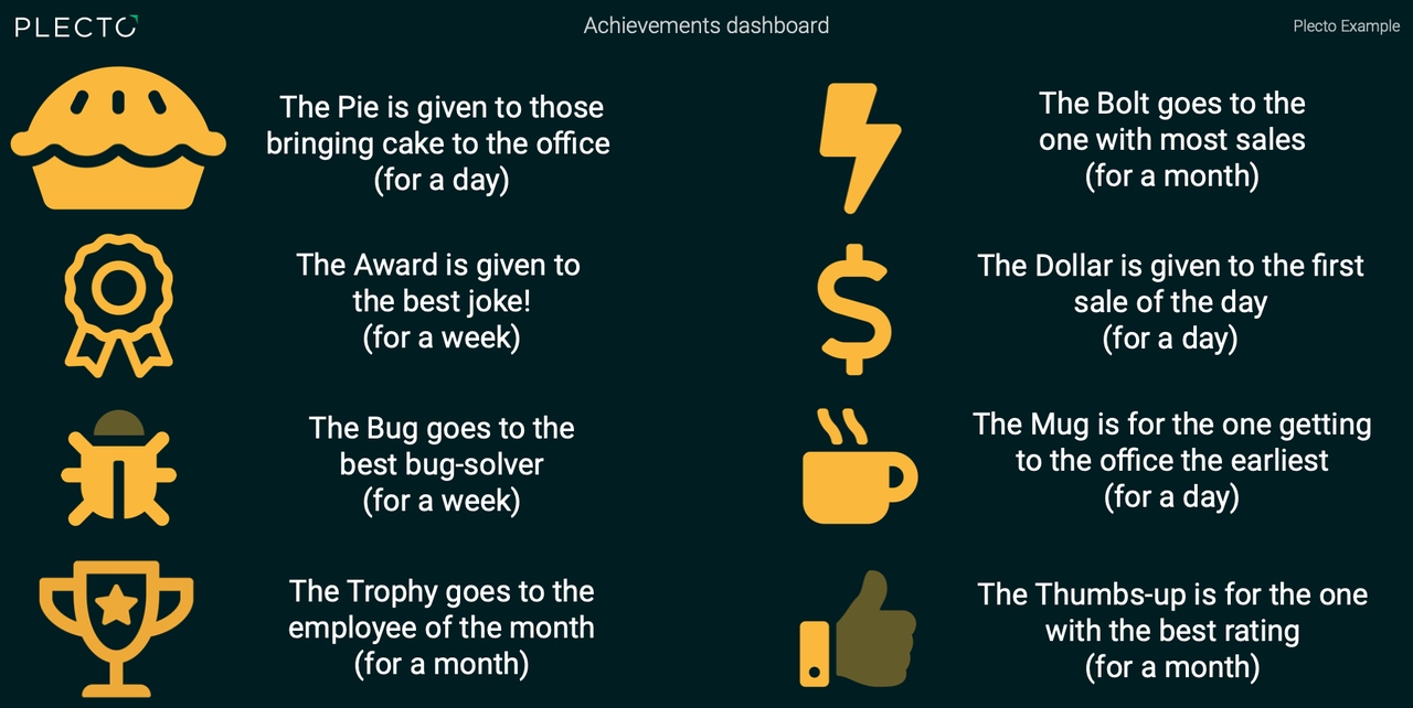 Achievement dashboard real example