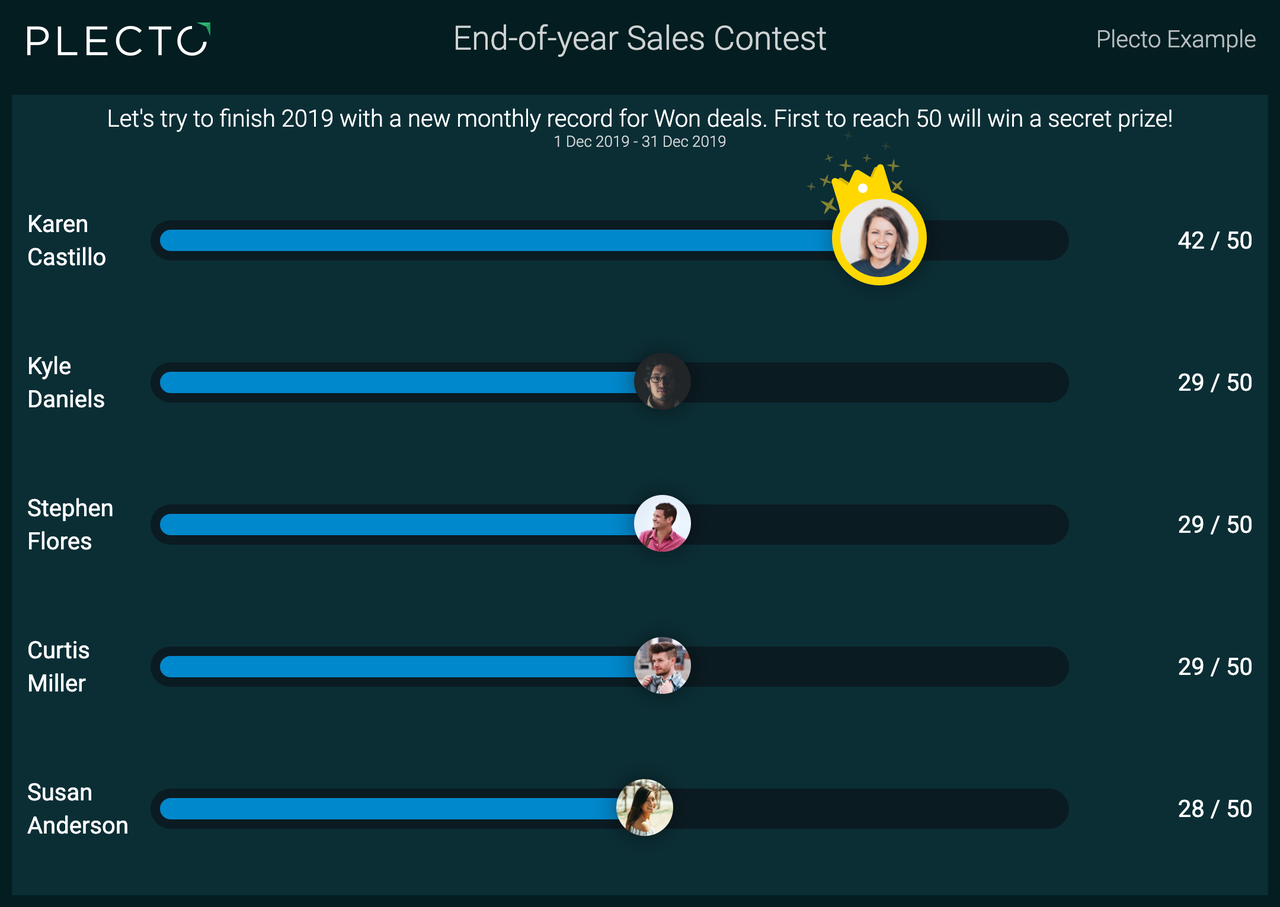 Sales Contest on a Dashboard