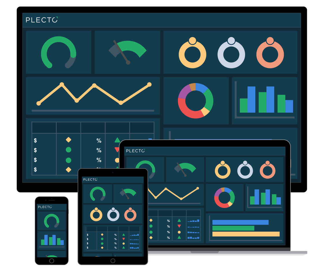 Full Overview of Plecto dashboards.png