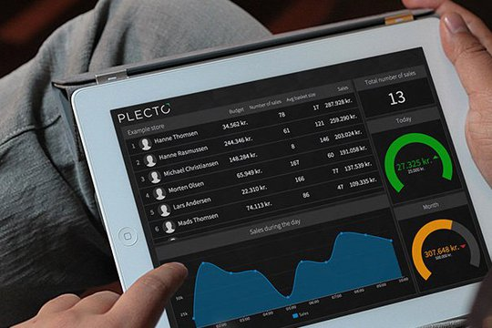 A tablet displaying a Plecto dashboard