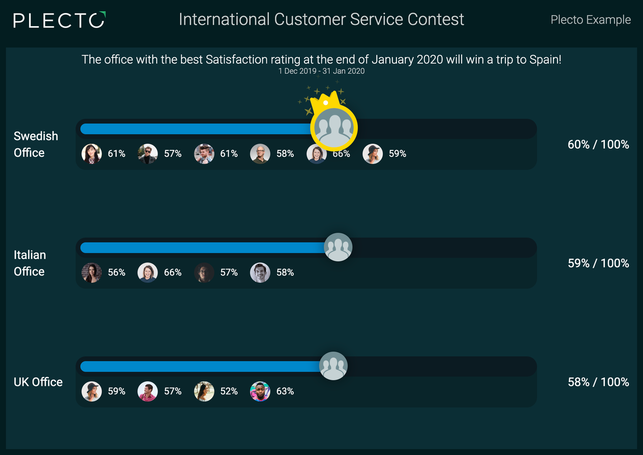 International contest in Plecto.png