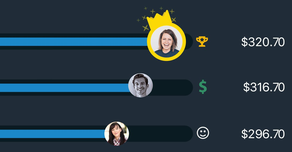 Personalized achievement badges for employees in Plecto