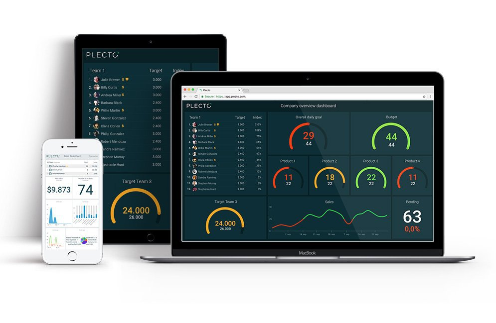 Plecto-Dashboards-On-Any-Device.original.max-1280x960
