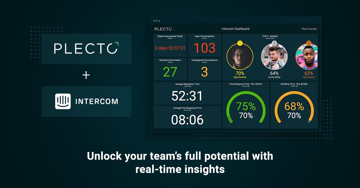 Plecto and Intercom partnership