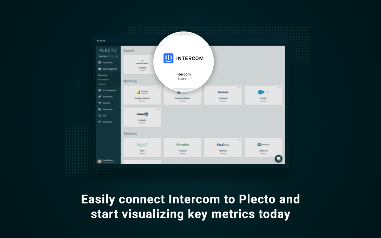 Example of Intercom as an integration in Plecto