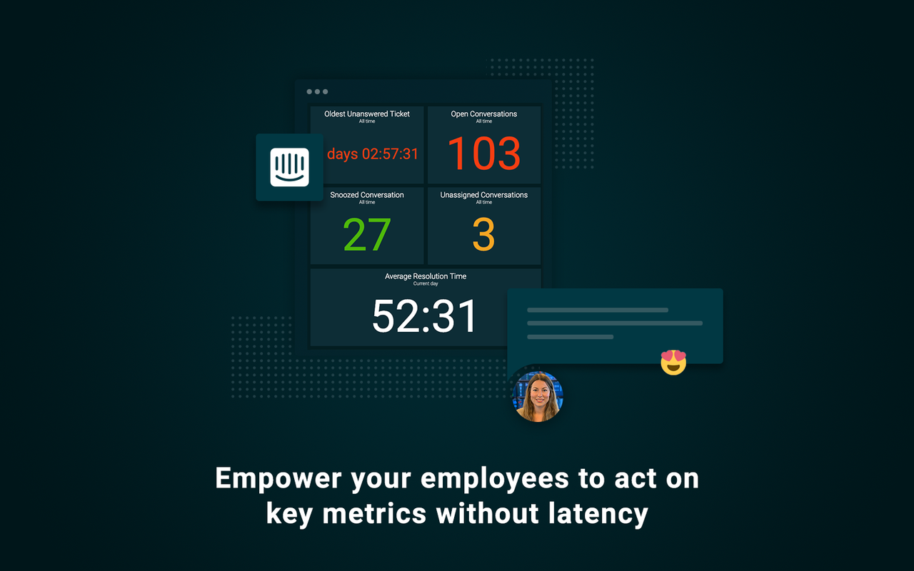 Example of employees' motivation with Intercom and Plecto integration