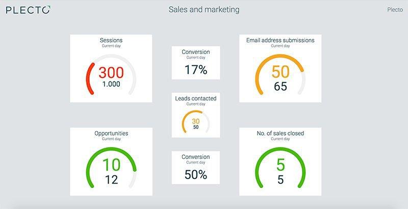 Sales-and-marketing-dashboard.original.jpg