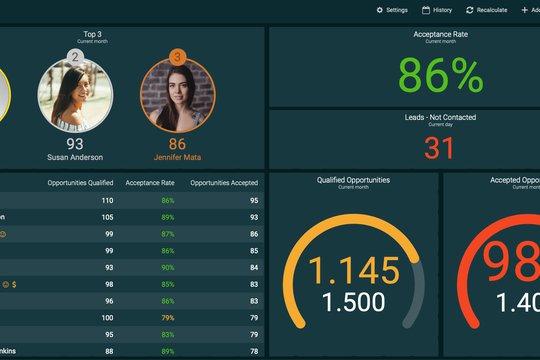 Plecto dashboard displaying JumpStory data