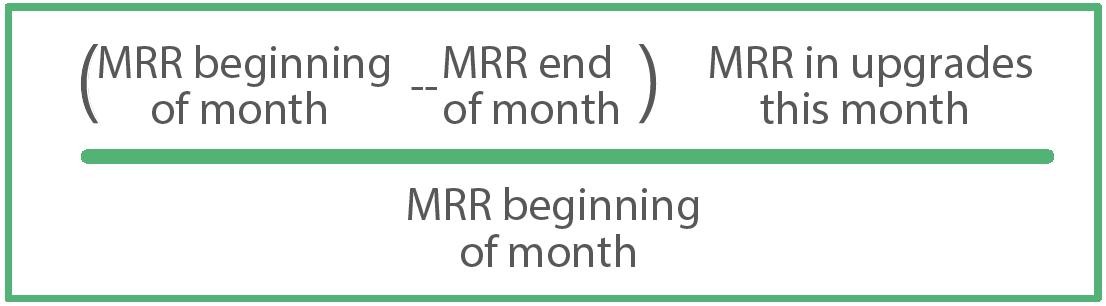 formula for Revenue Churn Rate