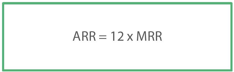 Formula for Annual Recurring Revenue