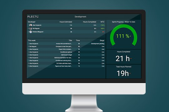 Computer screen displaying a Plecto dashboard with Podio data