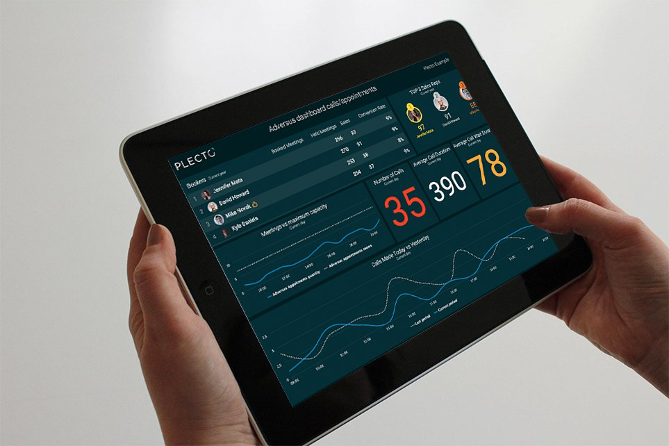 ipad screen displaying a Plecto dashboard