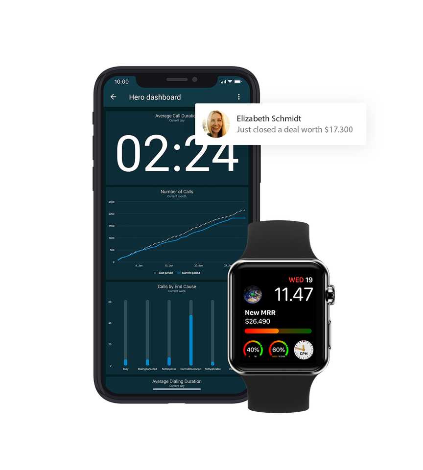 Mobile app & Watch app for Plecto